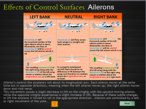 example aviation english ailerons slide